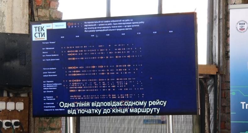 У Житомирі презентували відкриті дані по е-квитку