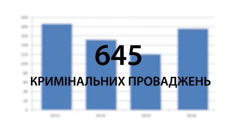 Робота журналіста в сучасних українських реаліях ускладнюється фактором небезпеки