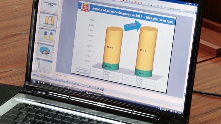 Департамент фінансів відзвітував про  бюджет області за 2018 рік